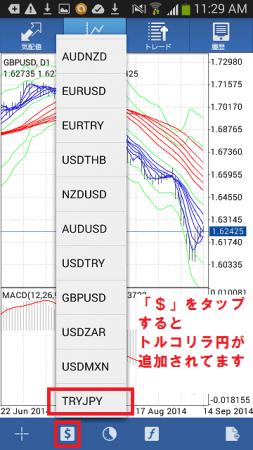 スマホ版MT4「通貨の追加~トルコリラ円の選択肢」