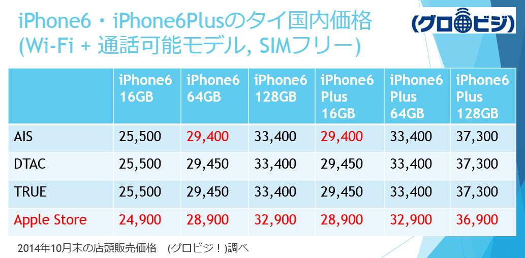 タイ国内のiPhone6及びiPhone6Plus価格_001