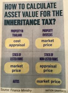 inheritance tax thailand
