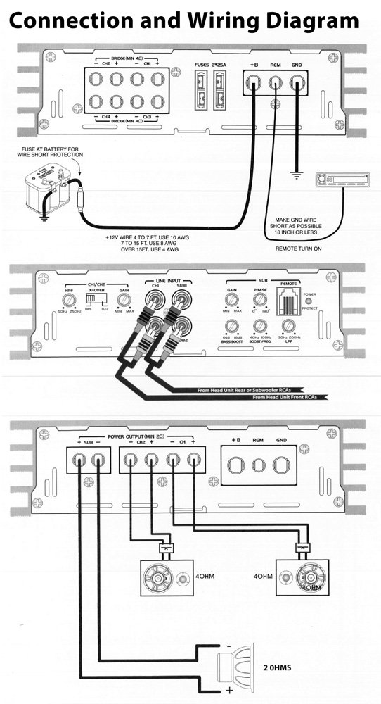jeep jk wiring diagram jeep stereo wiring diagram jeep wiring