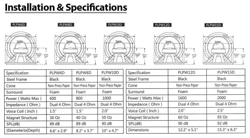memphis wiring diagram memphis subs wiring diagram memphis image