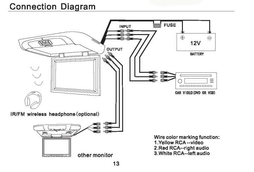 overhead dvd player wiring diagram