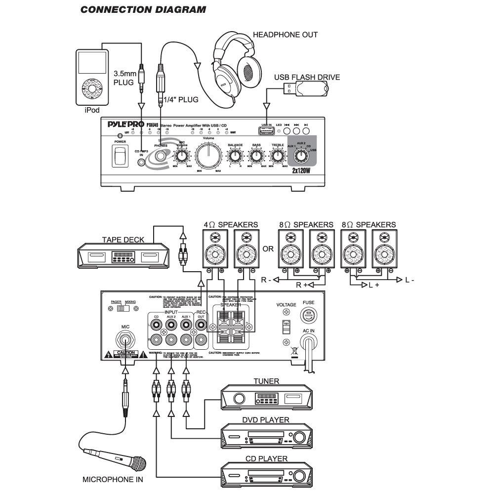 wiring aux mixer returns