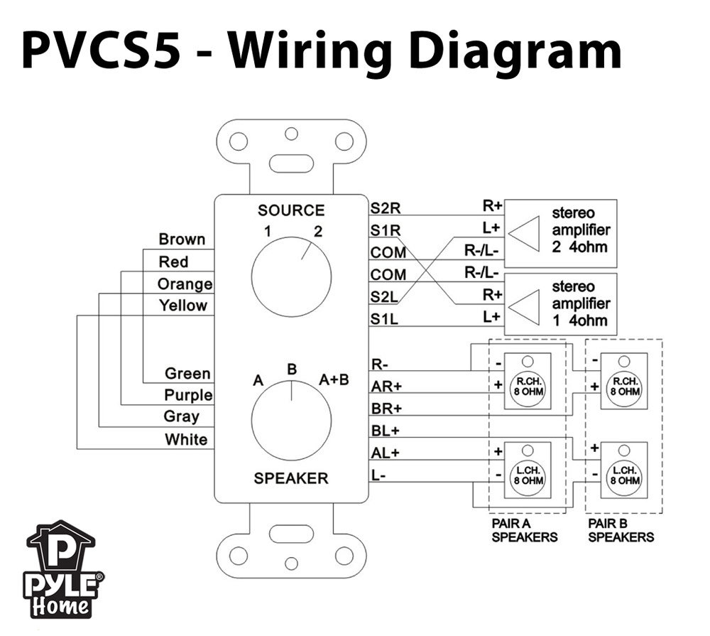 Diagram The Speaker Wiring Diagram And Connection Guide U2013 The