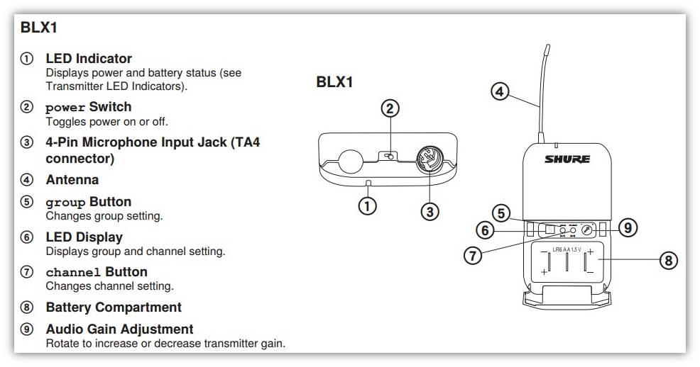 Shure Xlr 4 Pin Connector Wiring Diagram Amazon Com Shure Blx1 Bodypack Transmitter H8 Musical