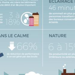 infographie-impact-batiment