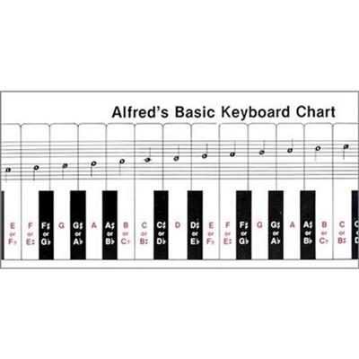 Alfred\u0027s Basic Keyboard Chart - Christianbook