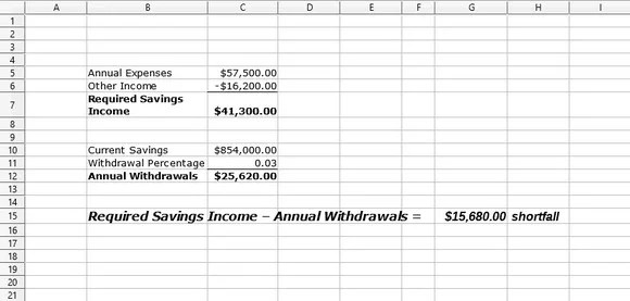 Take This Simple Test to See If You Have Enough Saved to Retire - retirement withdrawal calculator