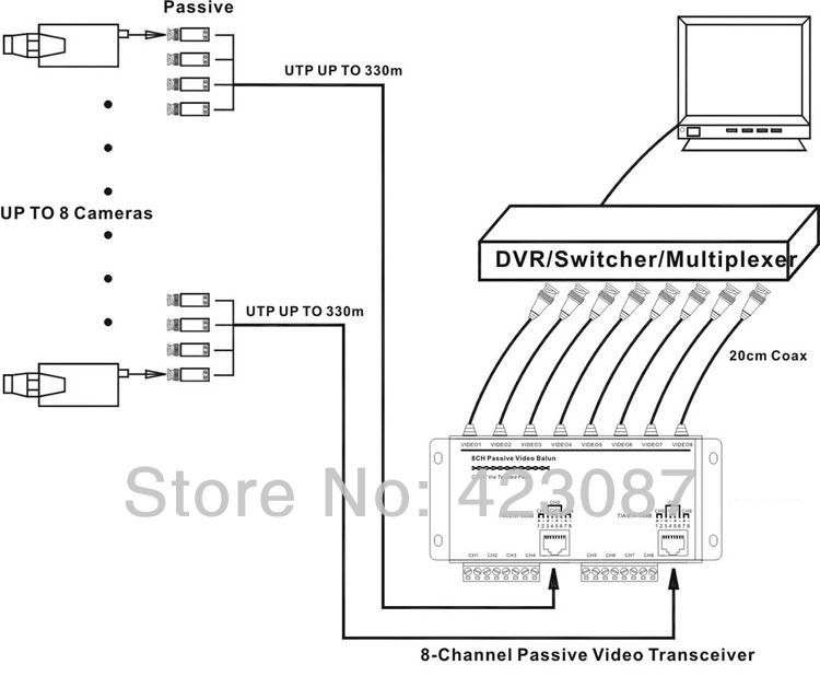 bnc to rj45 wiring diagram bnc port rj ports ethernet over coaxial