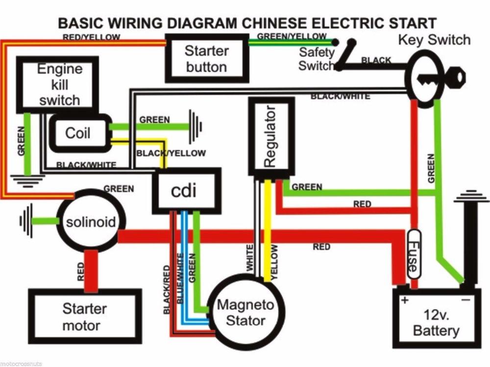 Baja 50cc Key Switch Wiring Diagram Online Wiring Diagram