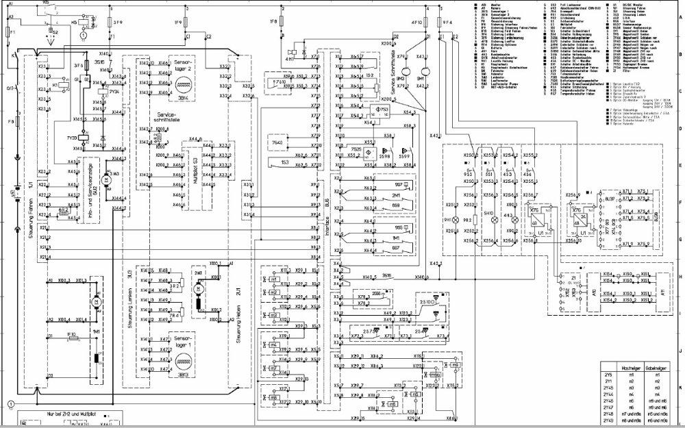 2003 e320 radio fuse box diagram