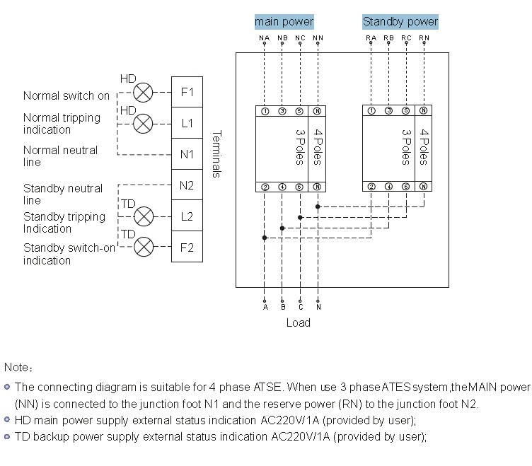 Electrical Transfer Switch Wiring Diagram Wiring Schematic Diagram