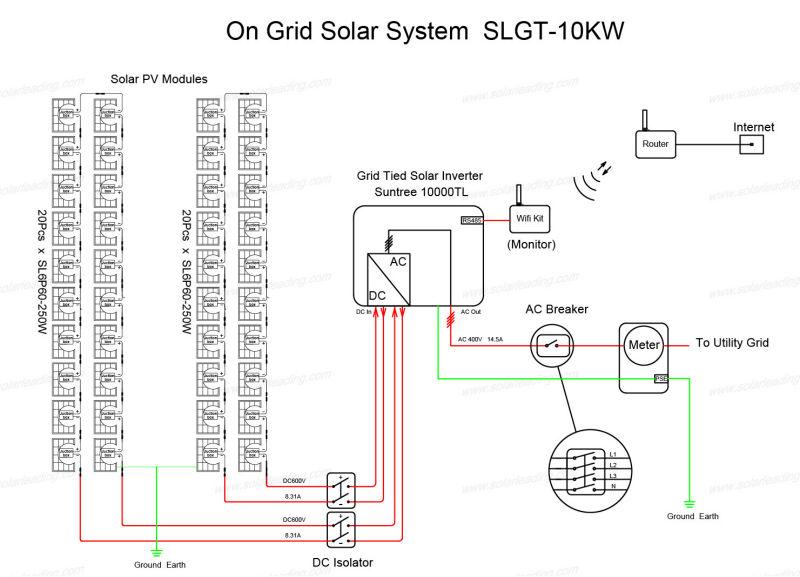 Solar Pv Solar Pv Line Side Tap