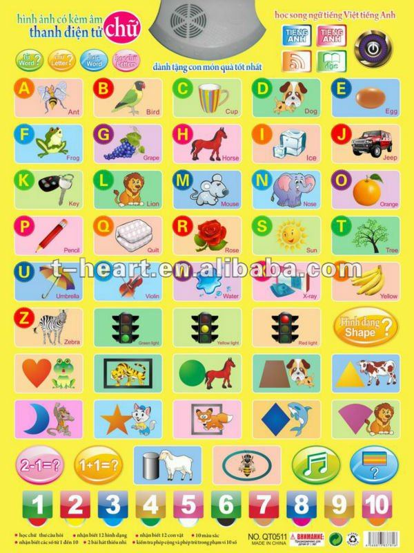 Thai Alphabet Chart English - 2018 images  pictures - Easy To Learn - thai alphabet chart