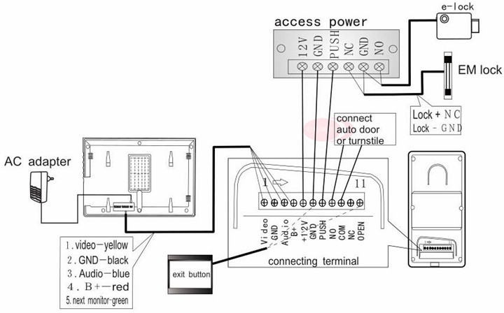 aac unit wiring