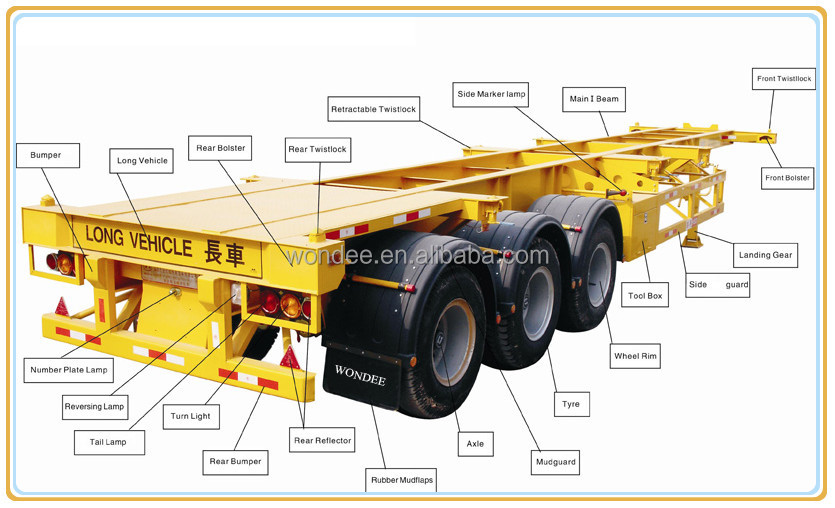 3 Axle Trailer Chassis Container Semi Trailer For Sale