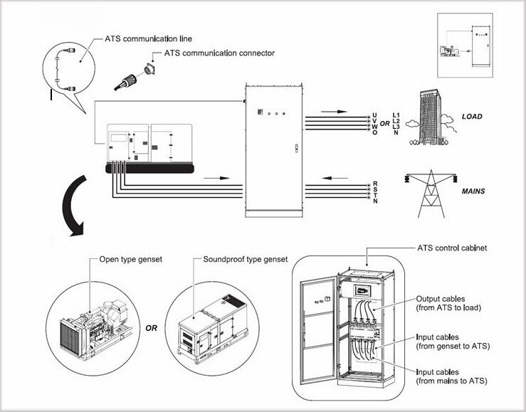 Onan Wiring Circuit Diagram Get Free Image About Wiring Diagram