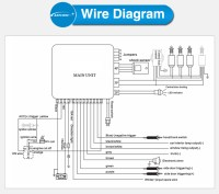 Cool Atwood 8525 Rv Furnace Wiring Diagram Atwood Rv Furnace Wiring Wiring Cloud Inamadienstapotheekhoekschewaardnl