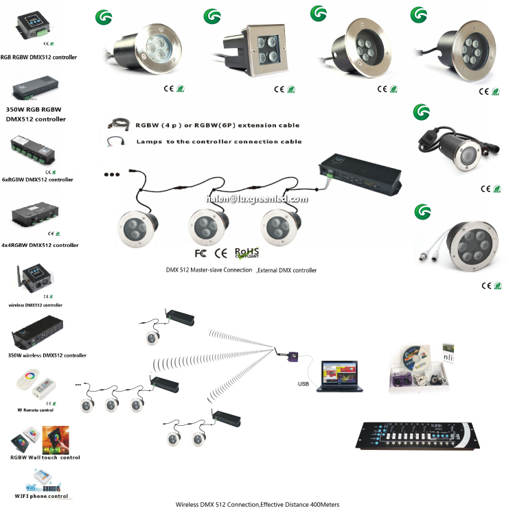 rgb led light controller quality rgb led light controller for sale