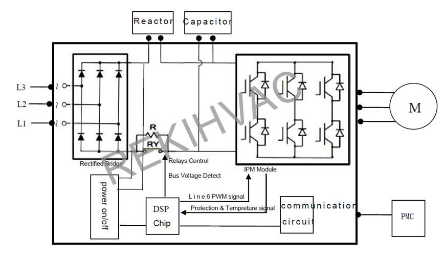 schema cablage for air conditioner