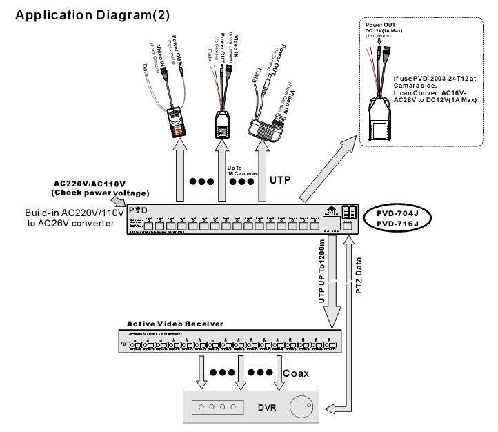tia 568b wiring schema