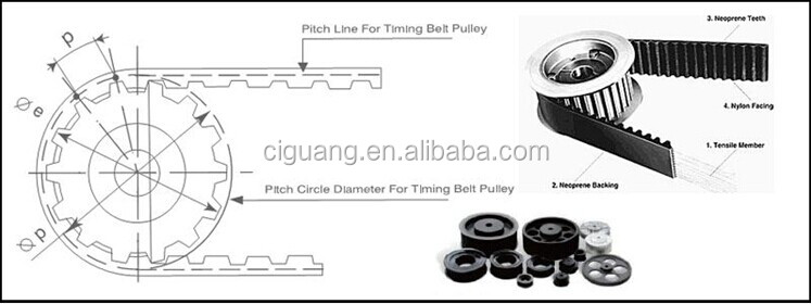 timing belt pulleys aluminum