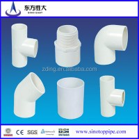 PVC Pipe Suppliers | Sinotoppipe.com