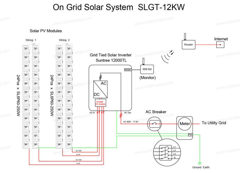 10kw Grid Tie Solar Wiring Diagram Solar System Line Diagram Pics About Space