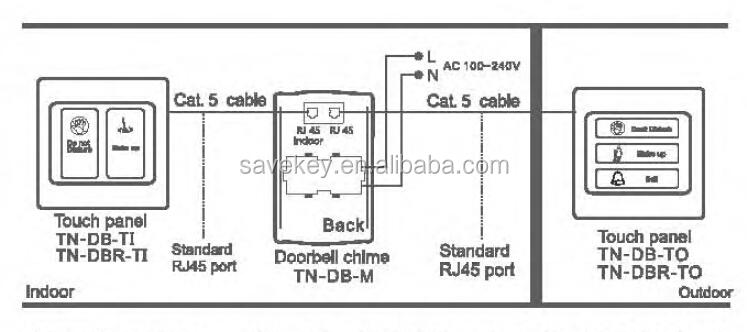 honeywell rth6450 wiring diagram
