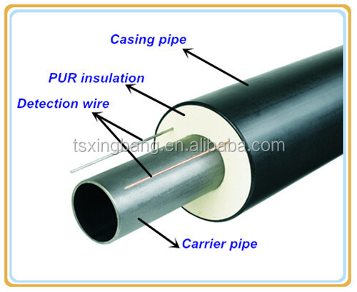 Pu Foam Insulation Detection Pipe System With Alarm Wire