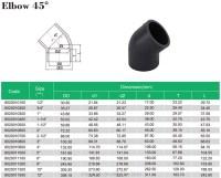 Mdpe Gas Pipe Sizes - Acpfoto
