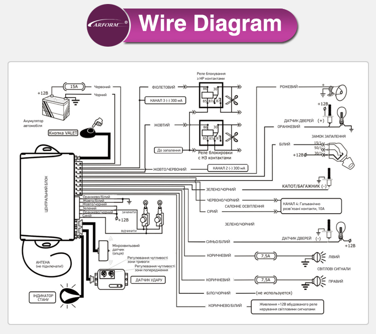 6 Way Switch Diagram - Free Wiring Diagram For You \u2022