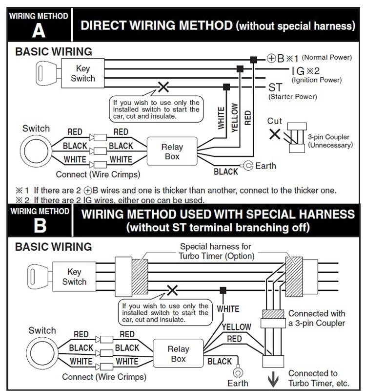 push button start kit wiring diagram