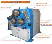 Rolling Pipe Bender Machine - Buy Pipe Bender Machine,Pipe ...