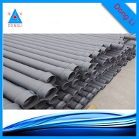 Grey 160mm Pvc Plastic Pipes 1.6mpa 6 Inch For Water ...