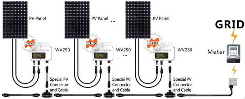 micro inverter grid tie solar wiring diagram