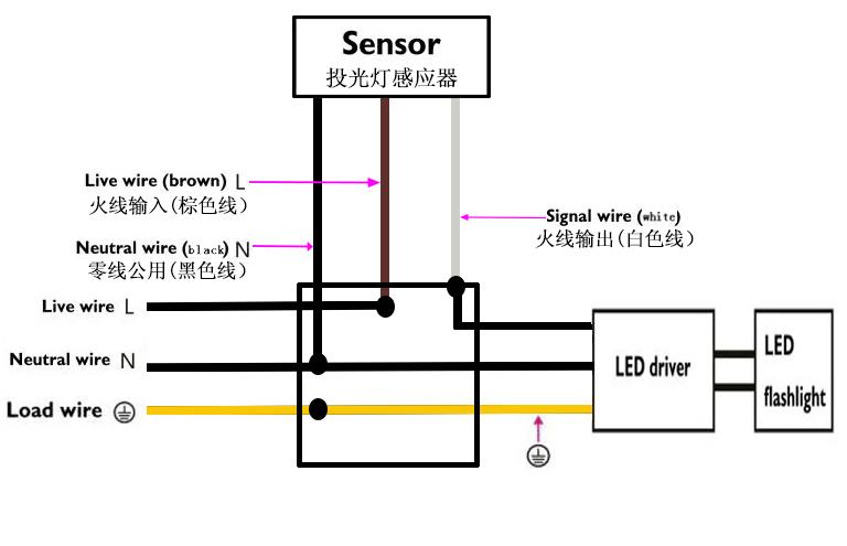 lighting wiring diagram photocell find a guide with wiring diagram