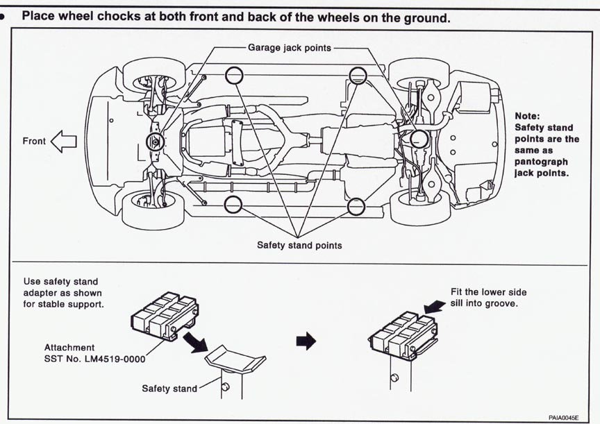 undercarriage diagram g35driver