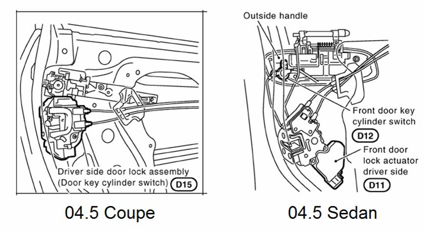 2004 infiniti g35 coupe fuse box diagram