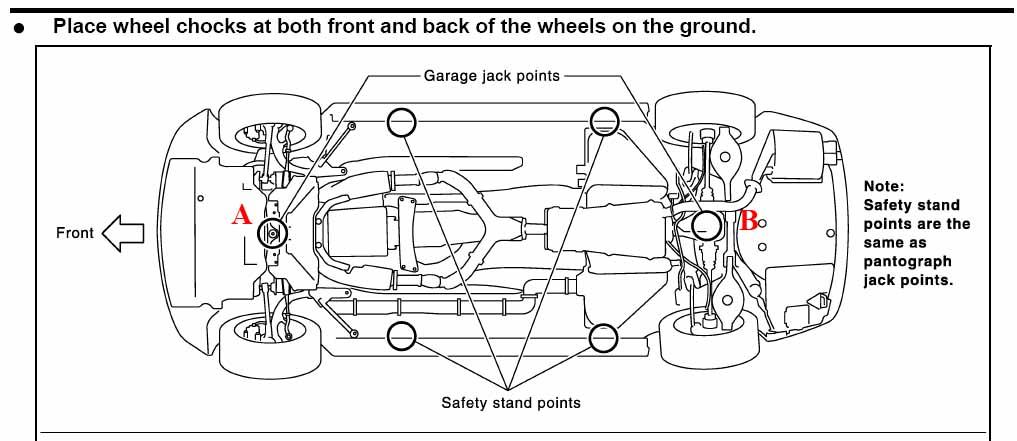 Jlg Scissor Lift Wiring Diagram For Battery | familycourt.us on