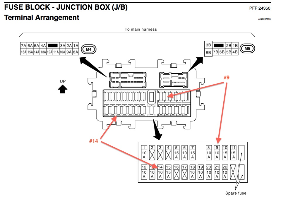 infiniti g37 fuse box diagram