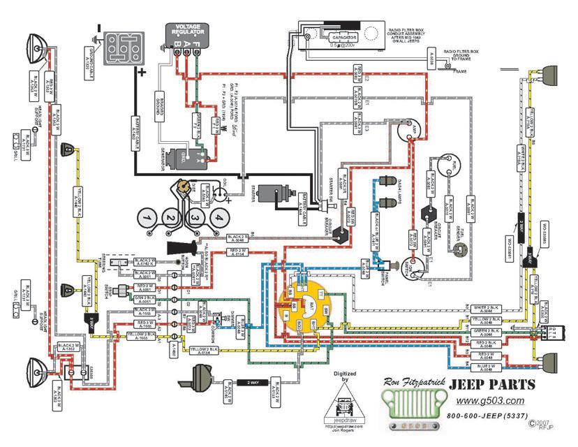 Wiring Jeep Parts - 8euoonaedurbanecologistinfo \u2022
