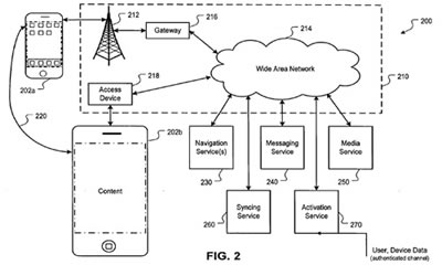 Patente Apple Ubicacion APP