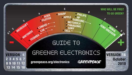Guía de fabricantes de productos electrónicos verdes