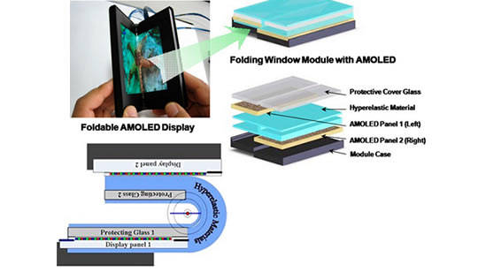 Samsung Pantalla AMOLED plegable