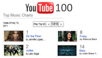 YouTube 100 - Top 100