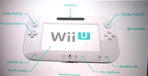Wii U control