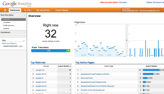 Foto Google Analytics Reral-Time