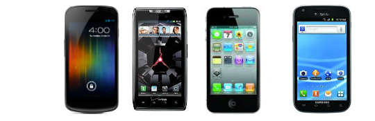 Galaxy Nexus Droid RAZR iPhone 4S Samsung Galaxy S II