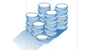 Empresas de Tecnología 2012